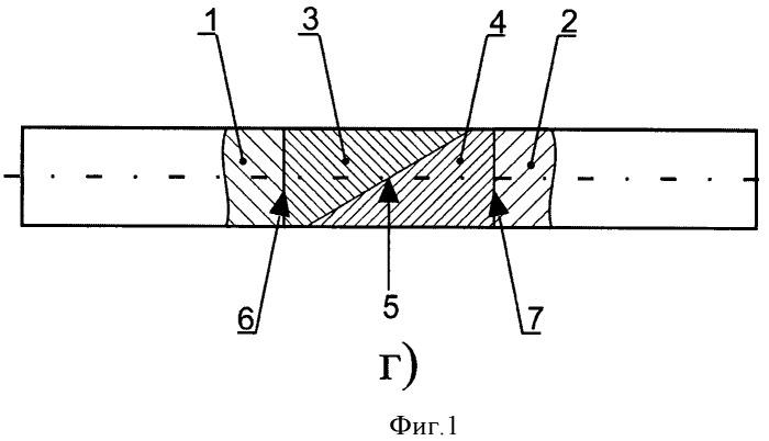 Способ получения сварного соединения разнородных металлических материалов