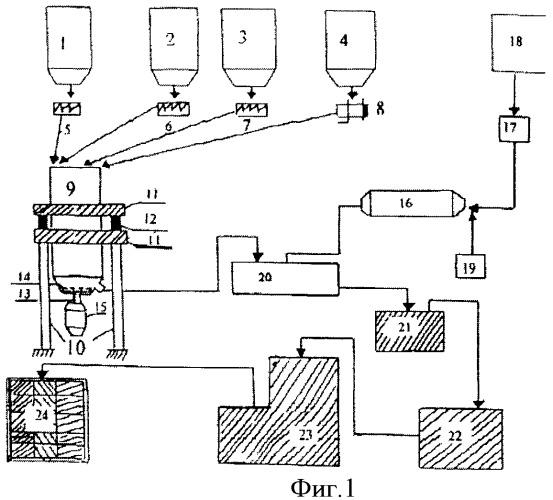 Линия для производства пенобетонных изделий