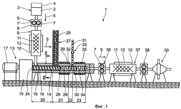 Способ и устройство для производства полимерного гранулята