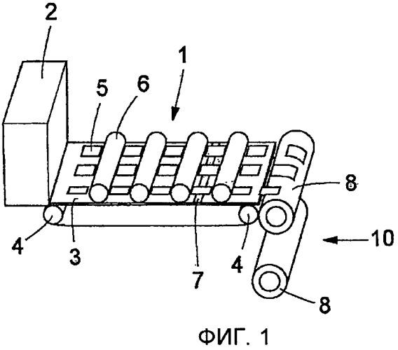 Способ подготовки печатных форм для флексографической печати и система, используемая в способе