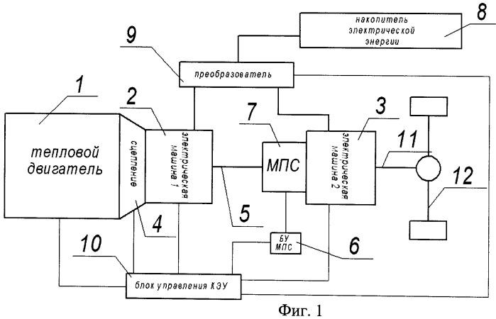 Комбинированная энергетическая установка транспортного средства последовательного/параллельного типа