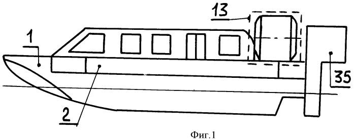 Аэродинамическое судно