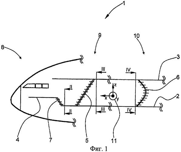 Применение подшипниковых опор для крепления ступенчатых пролетов в самолете