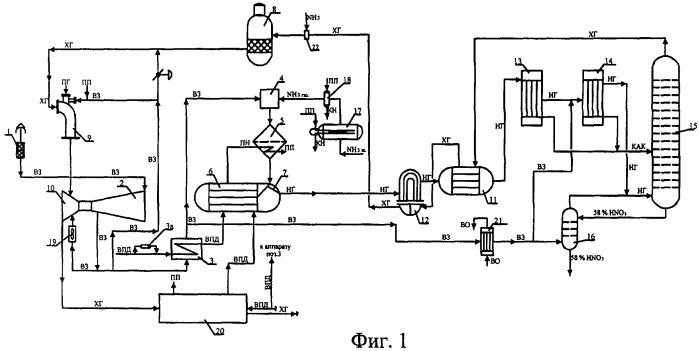 Способ производства азотной кислоты (варианты) и агрегат для производства азотной кислоты