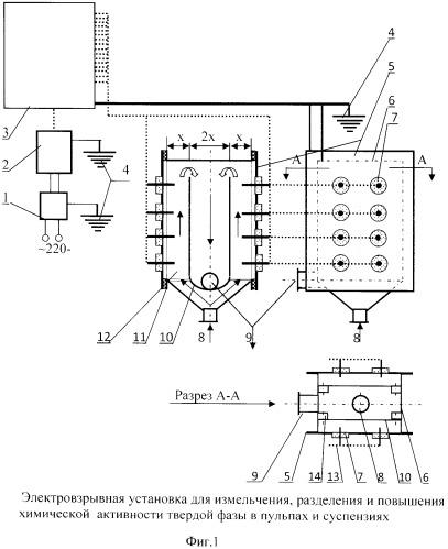 Установка для электровзрывной активации водных пульп и суспензий