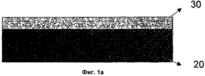 Полимерные покрытия, содержащие комплекс ионного фторполиэфира и противоионного агента