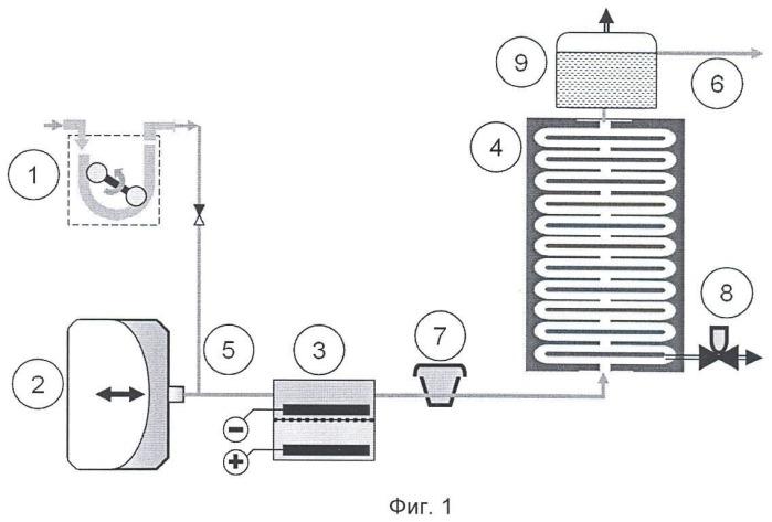 Способ выделения способных к поглощению водорода металлов из растворов и установка для его осуществления