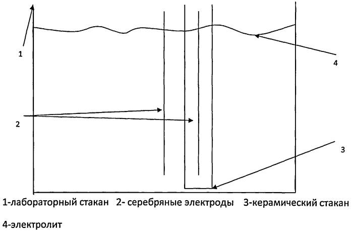 Способ получения раствора ионного серебра