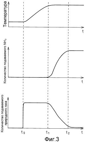 Система управления работой газотурбинного двигателя и тепловая электростанция, содержащая такую систему