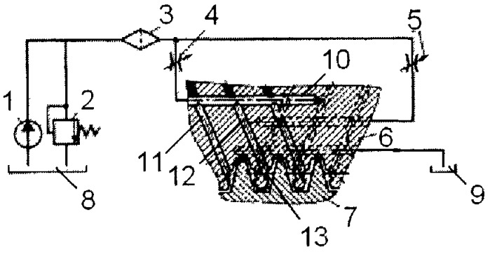 Гидростатическая передача ходовой винт-гайка