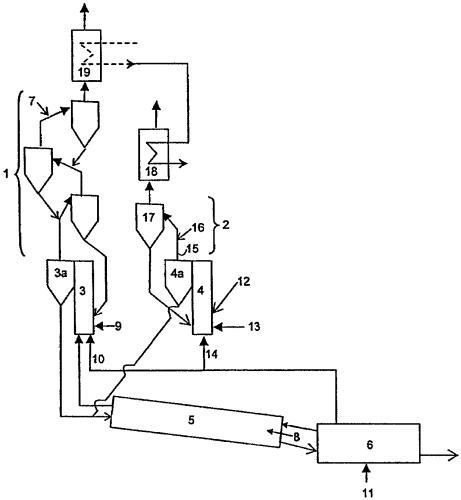 Способ и установка по производству цементного клинкера с одновременной выработкой электроэнергии