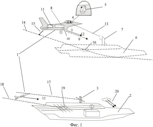 Способ летного моделирования ручной визуальной посадки самолета на объект