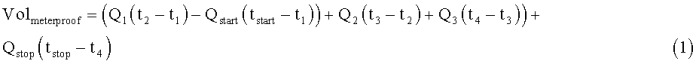 Способ и система измерения суммарного расхода текучей среды и ультразвуковой расходомер