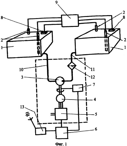 Устройство для градуировки топливных баков транспортных средств