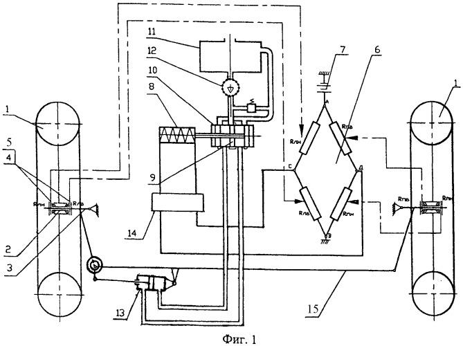 Устройство для автоматического регулирования схождения управляемых колес автотранспортного средства в движении
