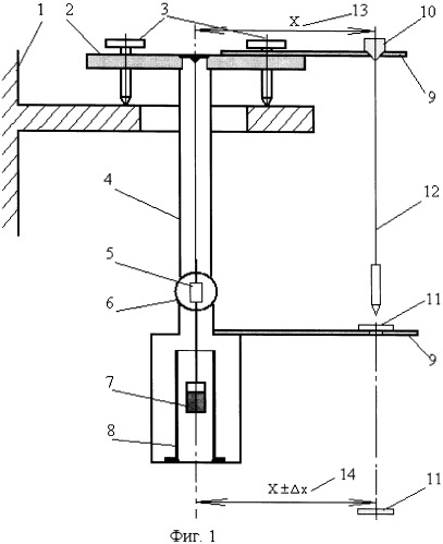 Устройство для определения вязкости и электросопротивления металлических расплавов