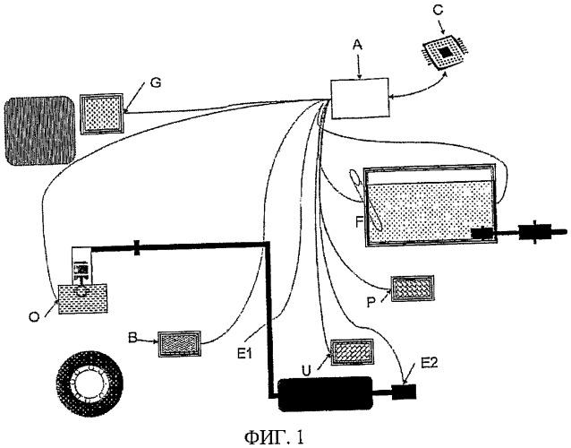 Устройство для централизованного управления измерениями и данными, относящимися к потокам жидкости и газа, необходимым для работы двигателя внутреннего сгорания