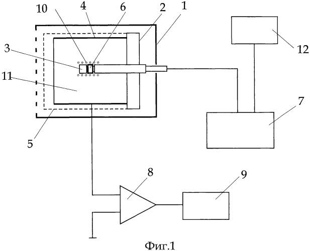 Ионизационный газосигнализатор и способ его работы