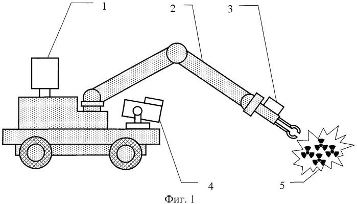 Способ поиска и определения координат источников гамма-излучения
