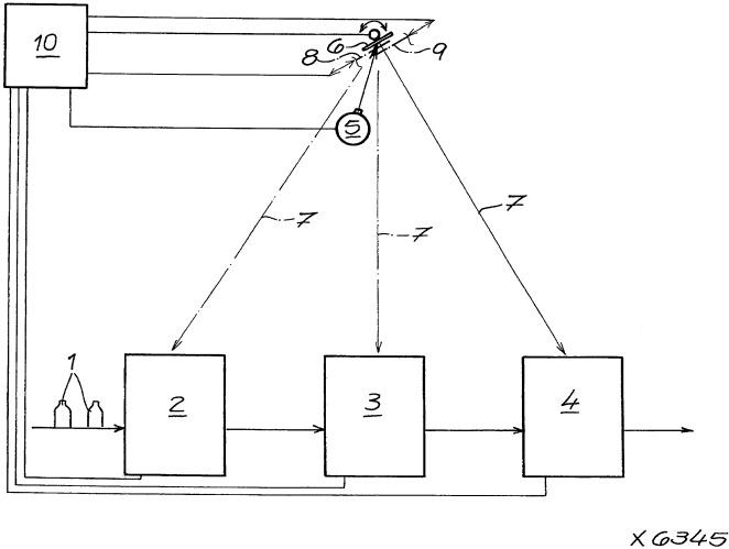 Способ и устройство для обнаружения и устранения неисправностей в машинах