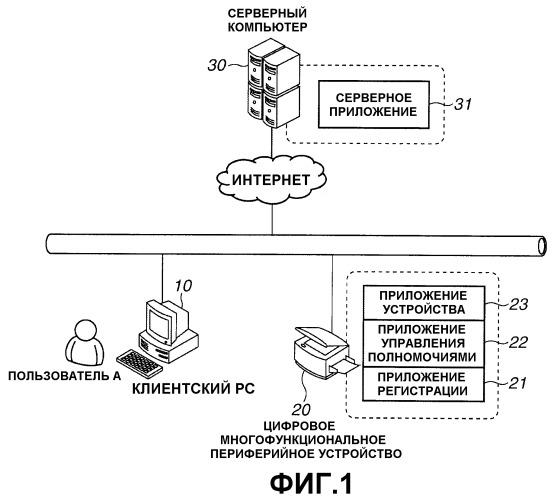 Устройство формирования изображений, система взаимодействия с устройством, способ предоставления услуг
