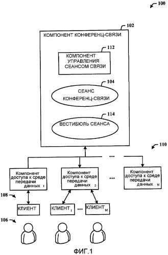 Эмуляция функции блокирования и вестибюля в распределенной системе конференц-связи