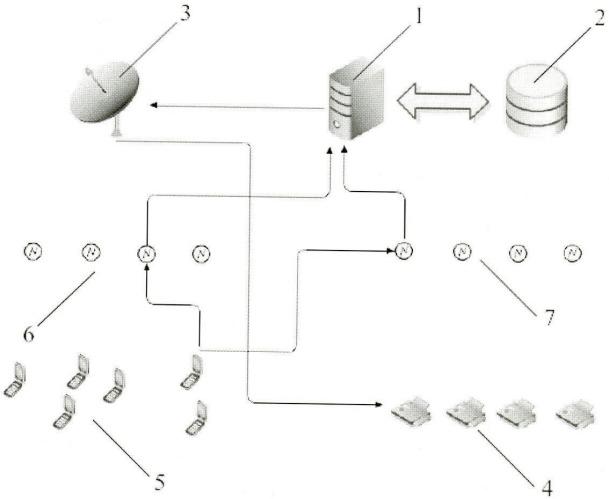 Система управления запросами пользователя о предоставлении услуг/скидок (варианты) и способ управления запросами