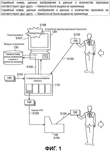 Система манипулирования листом бумаги, устройство распознавания листа бумаги, устройство манипулирования листом бумаги, способ манипулирования листом бумаги и программа манипулирования листом бумаги