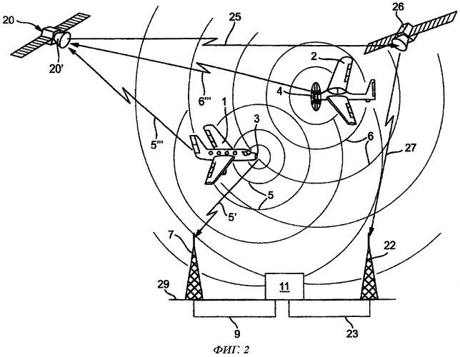 Система и способ обеспечения безопасности полетов и/или управления полетами летательных аппаратов