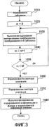 Устройство кодирования и способ кодирования