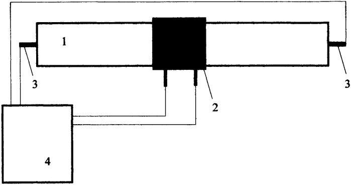Способ генерирования оптического излучения