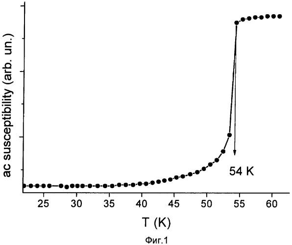 Способ получения высокотемпературного сверхпроводника в системе магний-оксид магния
