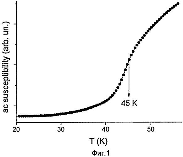Способ получения высокотемпературного сверхпроводника в системе алюминий - оксид алюминия