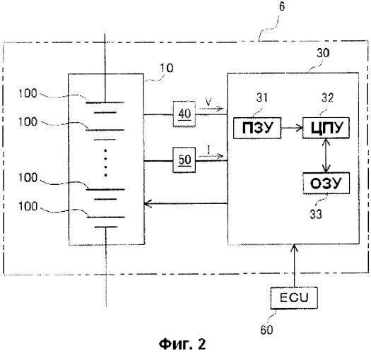 Способ зарядки литий-ионного аккумуляторного элемента и гибридное транспортное средство