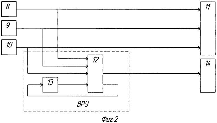 Способ аварийного электроснабжения противоаварийных систем опасного промышленного объекта и устройство для его реализации
