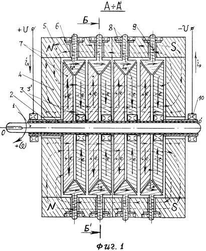Униполярная машина постоянного тока с высоким напряжением