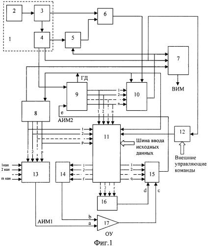 Многоканальный преобразователь аналоговых сигналов в импульсную последовательность, модулированную по времени