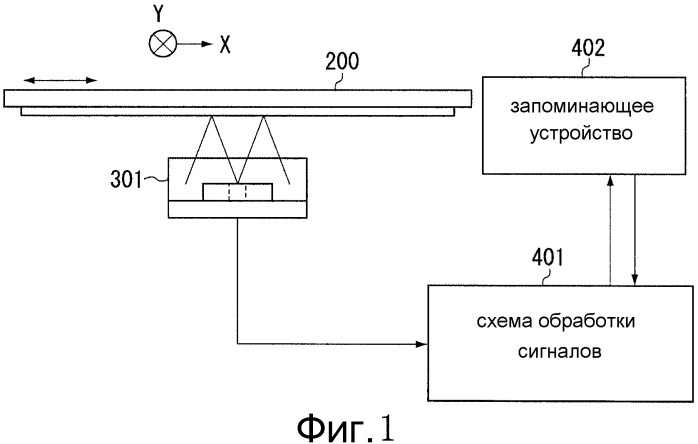 Оптический кодер