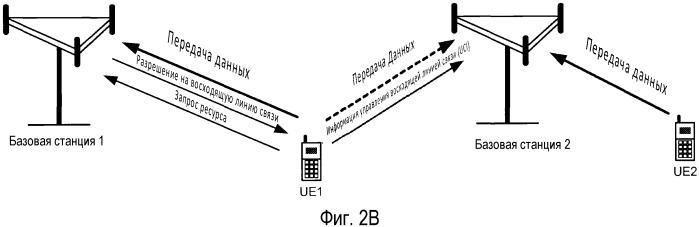 Способ и устройство для использования информации управления восходящей линией связи для декодирования и подавления помех между ячейками
