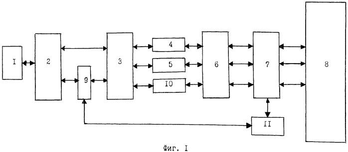 Многоканальная система передачи информации повышенной надежности на базе лазерной и радио технологий