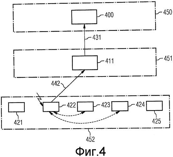 Функционирование сетевых субъектов в системе связи, содержащей сеть управления с уровнями агентов и управления