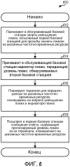 Управление помехами с помощью запросов уменьшения помех и индикаторов помех