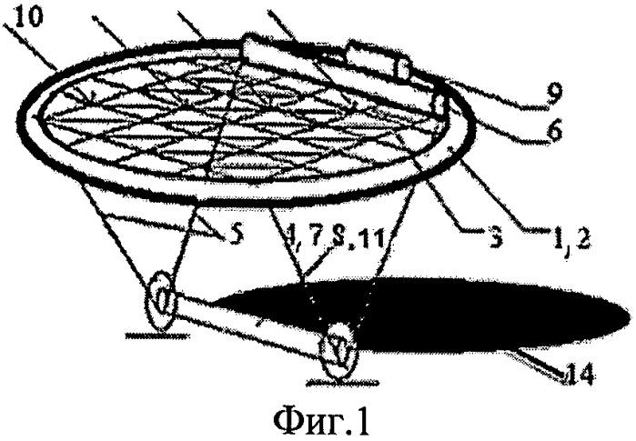 Способ и устройство заграждения от лучей солнца на пастбищах