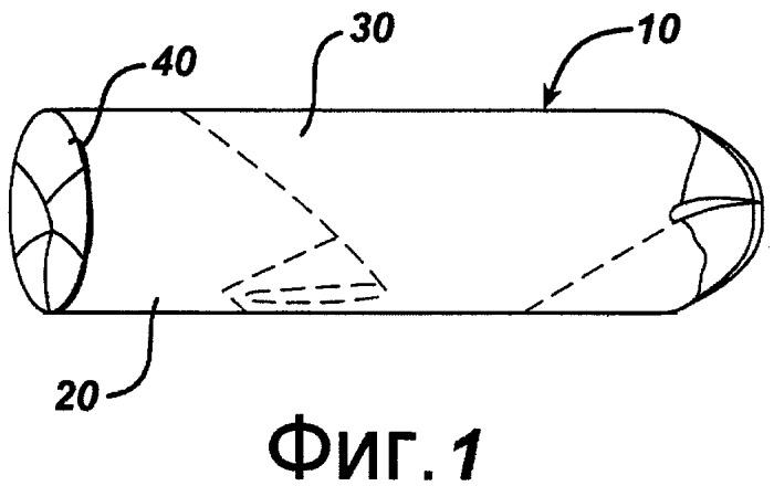 Способ герметизации обертки и изделие