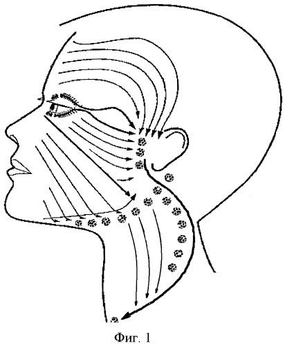 Способ ухода за кожей лица и/или тела