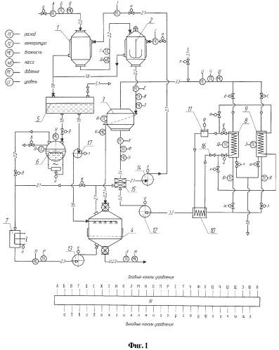 Способ автоматического управления процессом гидротермической обработки зерна овса при производстве толокна