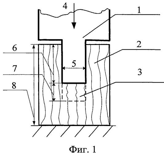 Способ формирования элементов шиповых соединений деревянных заготовок