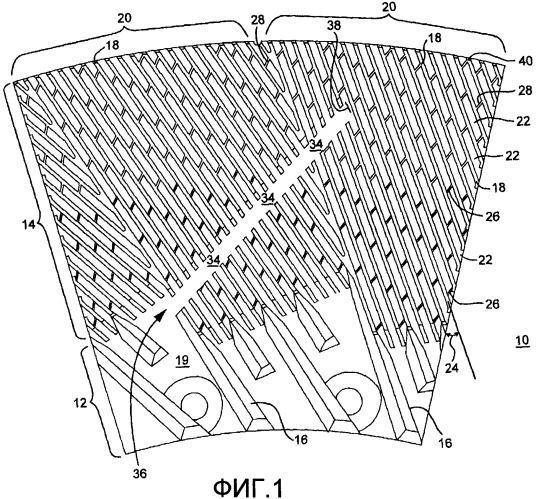 Плиты рафинера, имеющие каналы для пара, и способ отвода противоточного пара из дискового рафинера