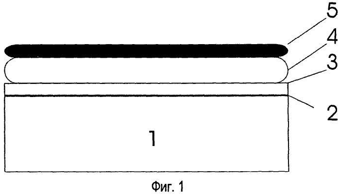 Оптически-термически надписываемое нанопокрытие