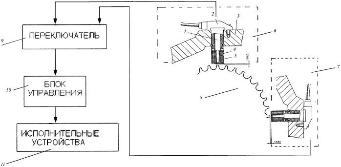 Противоугонное устройство для автомобилей с инжекторным двигателем